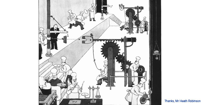 Drawing by Mr Heath Robinson